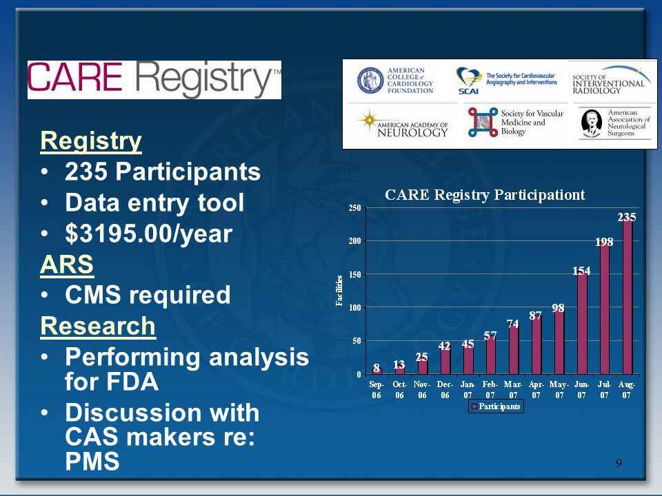 9 Registry 235 Participants Data entry tool $3195.00/year ARS CMS required Research Performing analysis for FDA Discussion with CAS makers re: PMS