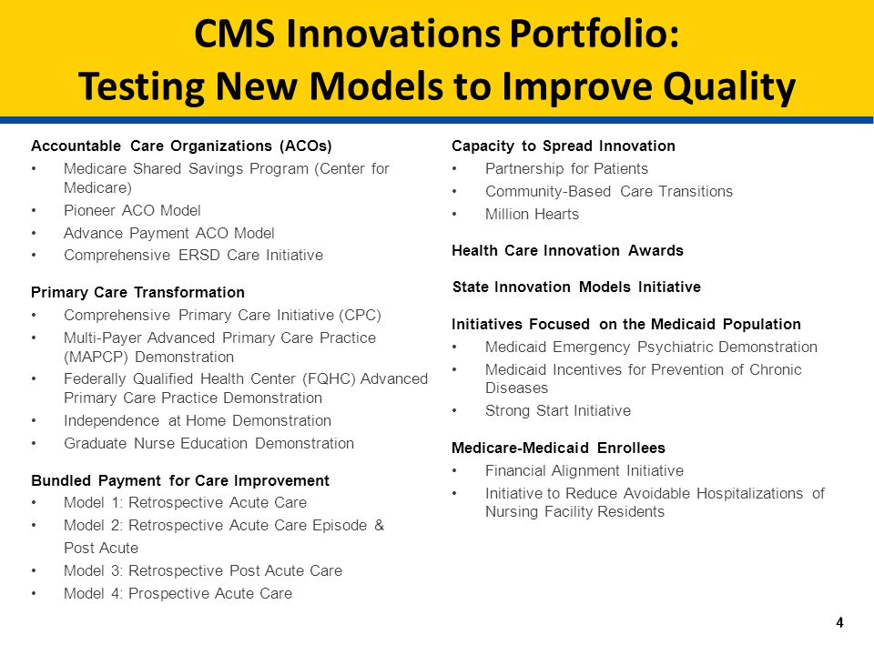 Bundled Payment Care Improvement Model Testing different types of bundles: acute care, acute and post-acute, post acute alone Over 40 conditions Hundreds of participants and growing Bundles cost of services for an episode of care with quality measures related to episode Allows providers to innovate, remove waste from system, and improve quality
