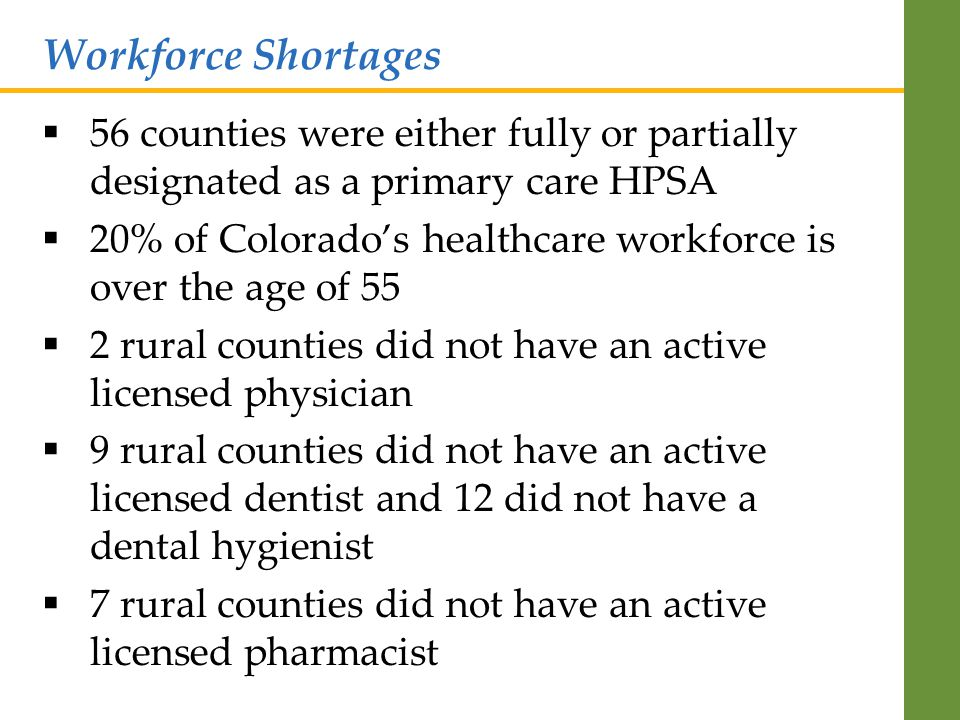  56 counties were either fully or partially designated as a primary care HPSA  20% of Colorado's healthcare workforce is over the age of 55  2 rural counties did not have an active licensed physician  9 rural counties did not have an active licensed dentist and 12 did not have a dental hygienist  7 rural counties did not have an active licensed pharmacist Workforce Shortages