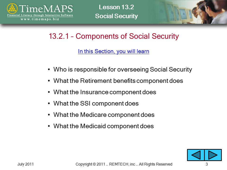 Lesson 13.2 Social Security July 2011Copyright © 2011 … REMTECH, inc … All Rights Reserved3 13.2.1 – Components of Social Security Who is responsible