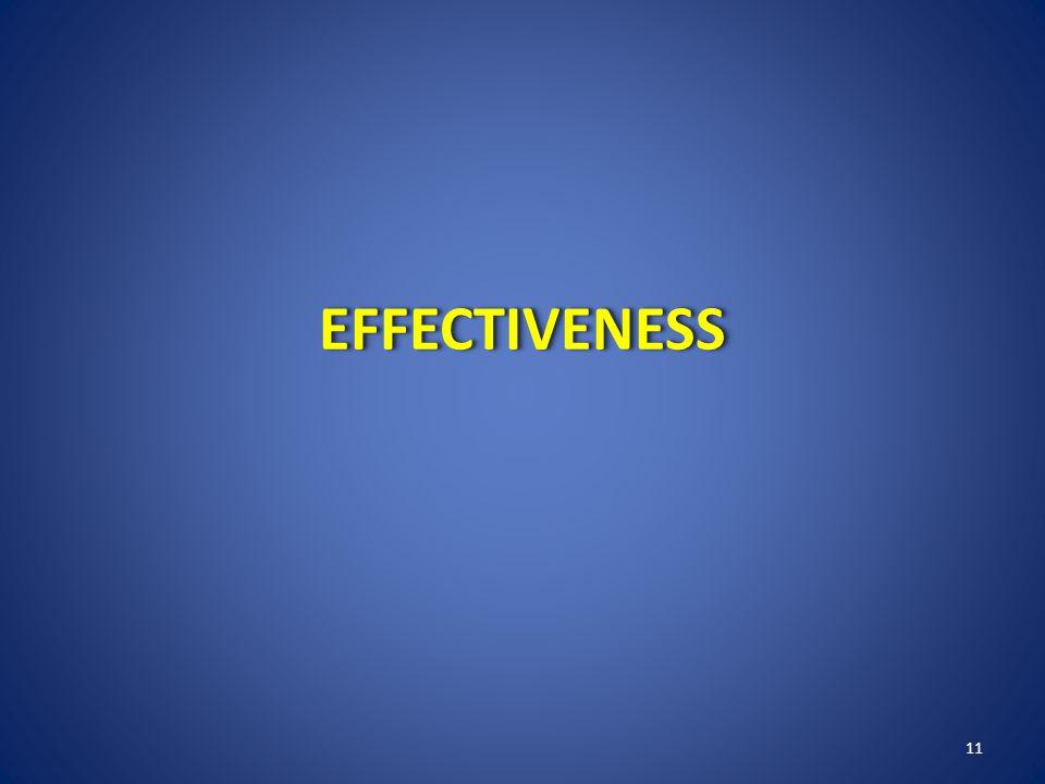 EFFECTIVENESSEFFECTIVENESS 11