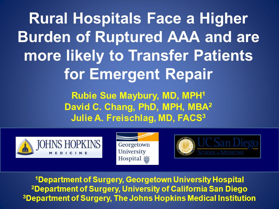 Rural Hospitals Face a Higher Burden of Ruptured AAA and are more likely to Transfer Patients for Emergent Repair Rubie Sue Maybury, MD, MPH 1 David C.