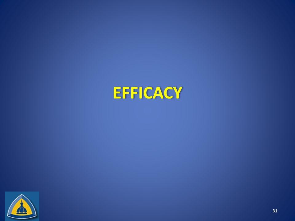 EFFICACY 31