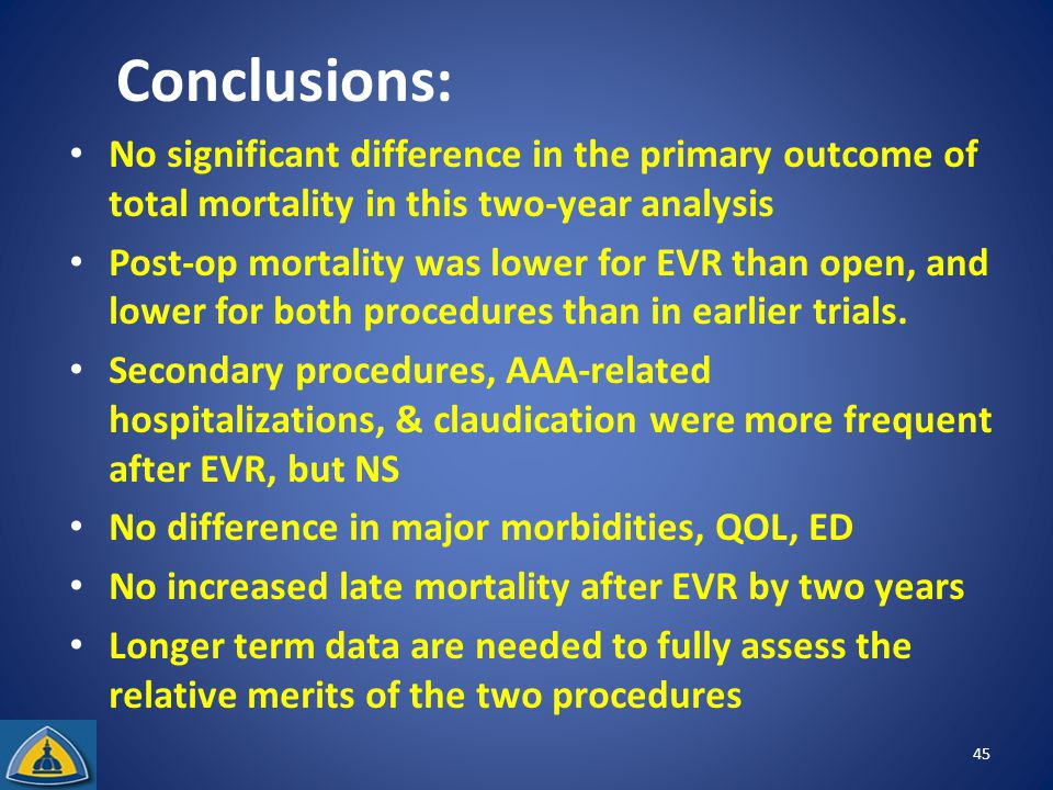 Conclusions: No significant difference in the primary outcome of total mortality in this two-year analysis Post-op mortality was lower for EVR than open, and lower for both procedures than in earlier trials.