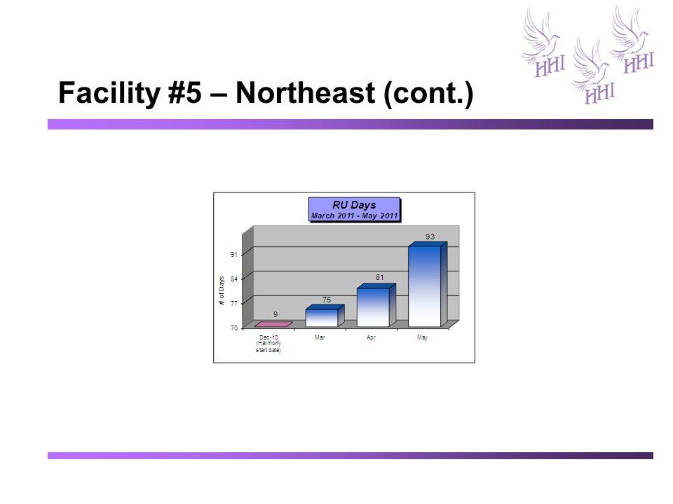 Facility #5 – Northeast (cont.)