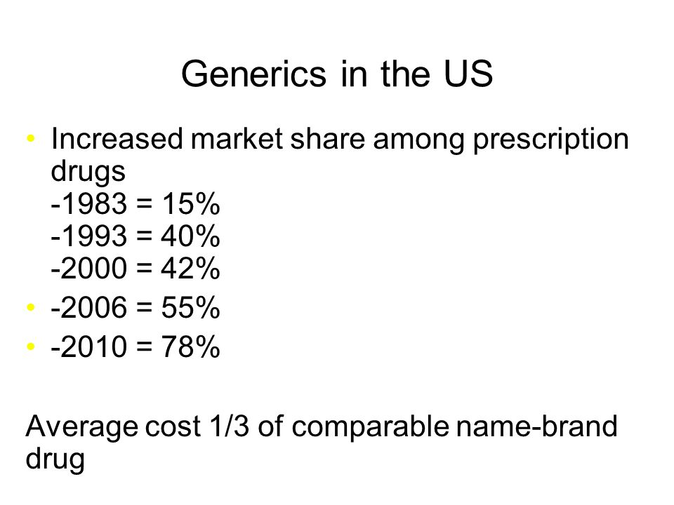 Generics in the US Increased market share among prescription drugs -1983 = 15% -1993 = 40% -2000 = 42% -2006 = 55% -2010 = 78% Average cost 1/3 of com