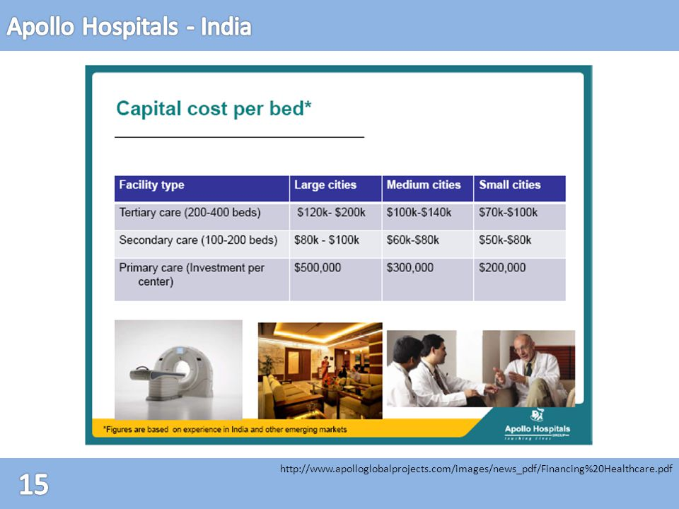 http://www.apolloglobalprojects.com/images/news_pdf/Financing%20Healthcare.pdf