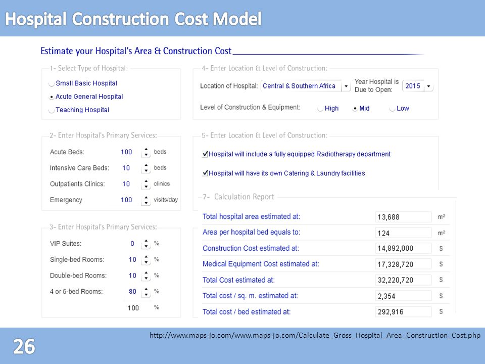 http://www.maps-jo.com/www.maps-jo.com/Calculate_Gross_Hospital_Area_Construction_Cost.php