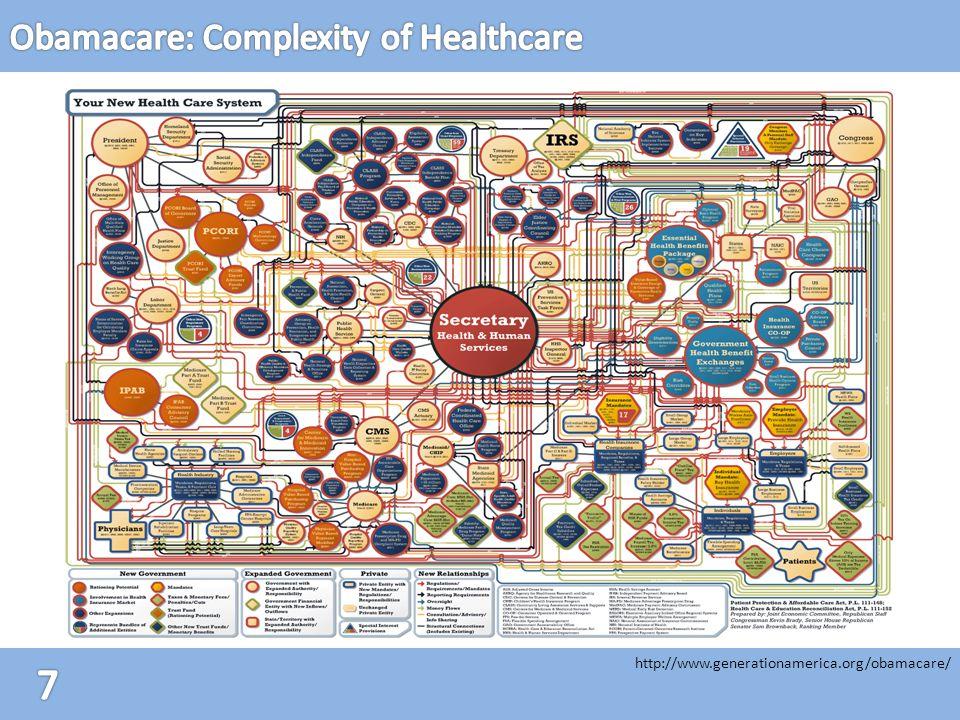 http://www.generationamerica.org/obamacare/