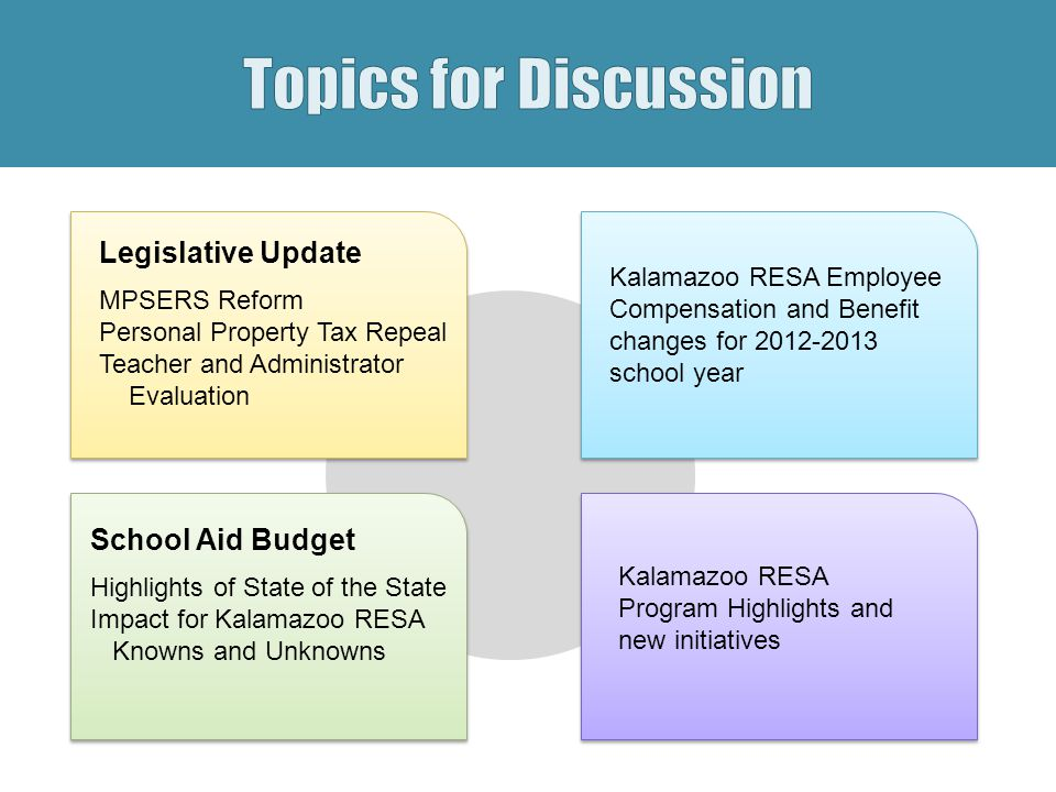 Legislative Update MPSERS Reform Personal Property Tax Repeal Teacher and Administrator Evaluation School Aid Budget Highlights of State of the State Impact for Kalamazoo RESA Knowns and Unknowns Kalamazoo RESA Employee Compensation and Benefit changes for 2012-2013 school year Kalamazoo RESA Program Highlights and new initiatives