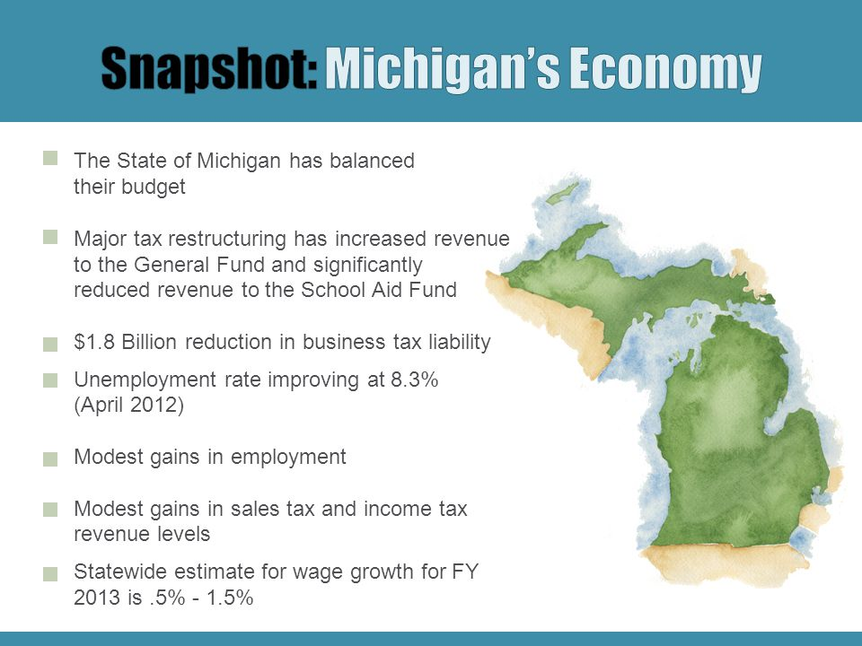The State of Michigan has balanced their budget Major tax restructuring has increased revenue to the General Fund and significantly reduced revenue to the School Aid Fund $1.8 Billion reduction in business tax liability Unemployment rate improving at 8.3% (April 2012) Modest gains in employment Modest gains in sales tax and income tax revenue levels Statewide estimate for wage growth for FY 2013 is.5% - 1.5%