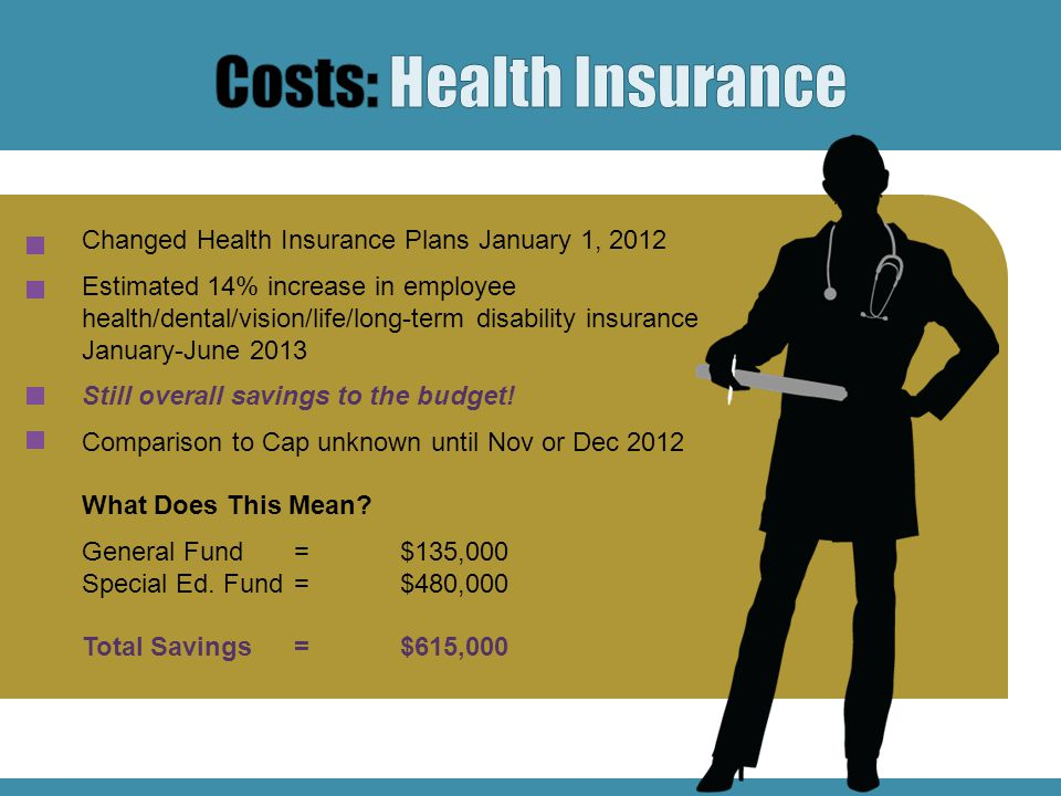 Changed Health Insurance Plans January 1, 2012 Estimated 14% increase in employee health/dental/vision/life/long-term disability insurance January-June 2013 Still overall savings to the budget.