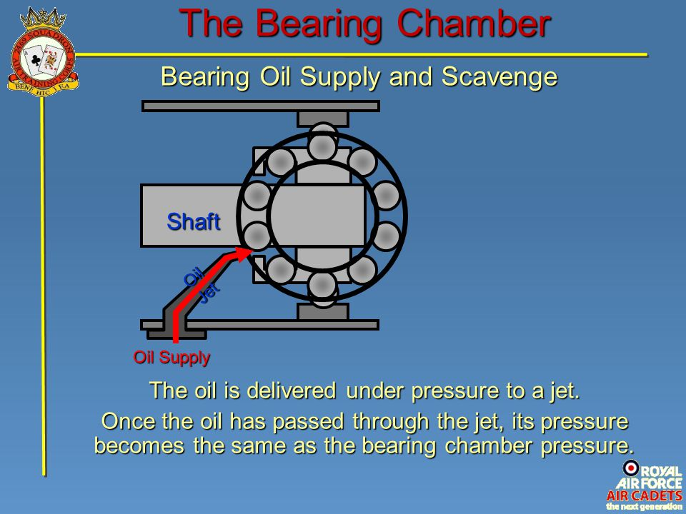 The Bearing Chamber Bearing Oil Supply and Scavenge Shaft Oil Jet Oil Supply The oil is delivered under pressure to a jet.