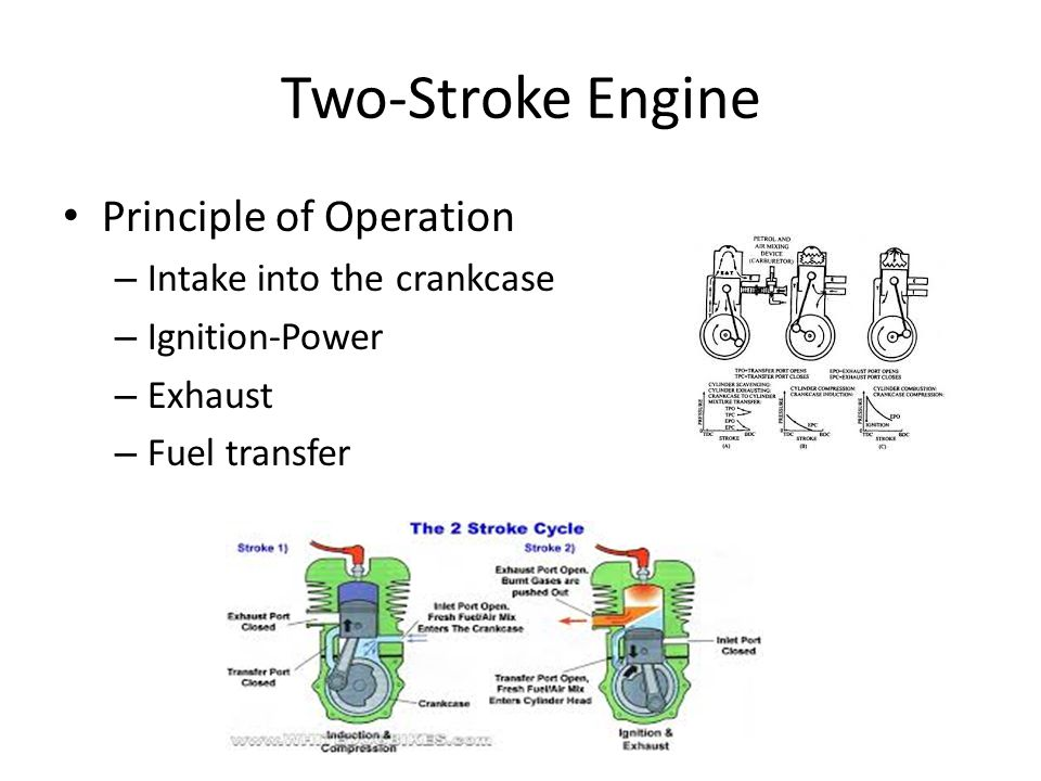 Two-Stroke Engine Principle of Operation – Intake into the crankcase – Ignition-Power – Exhaust – Fuel transfer