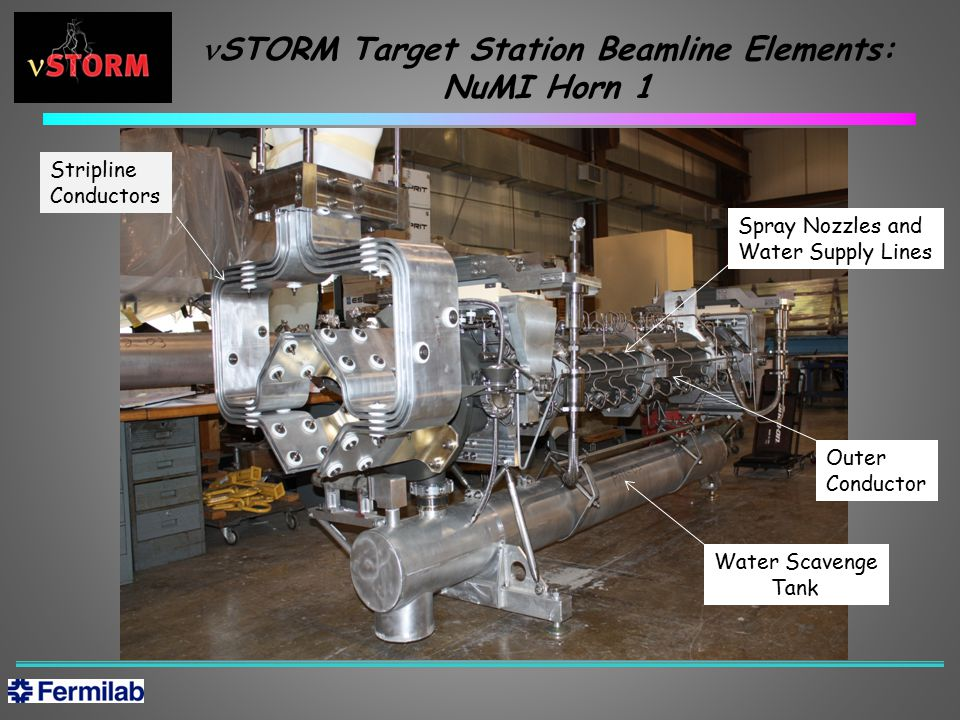 STORM Target Station Beamline Elements: NuMI Horn 1 Stripline Conductors Spray Nozzles and Water Supply Lines Outer Conductor Water Scavenge Tank