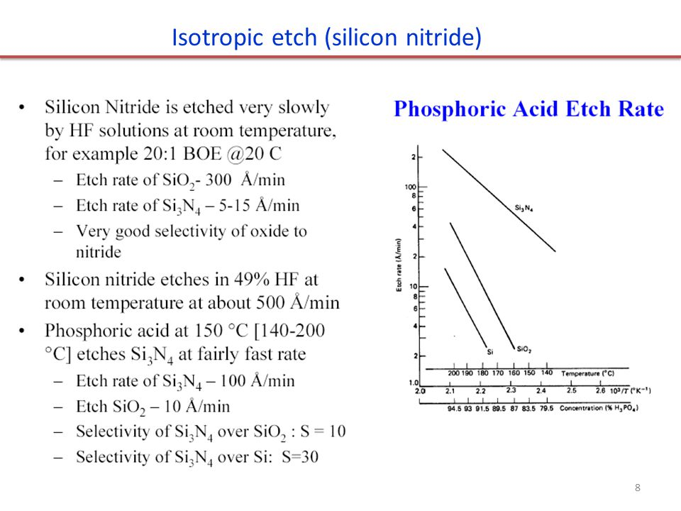 Isotropic etch (silicon nitride) 8
