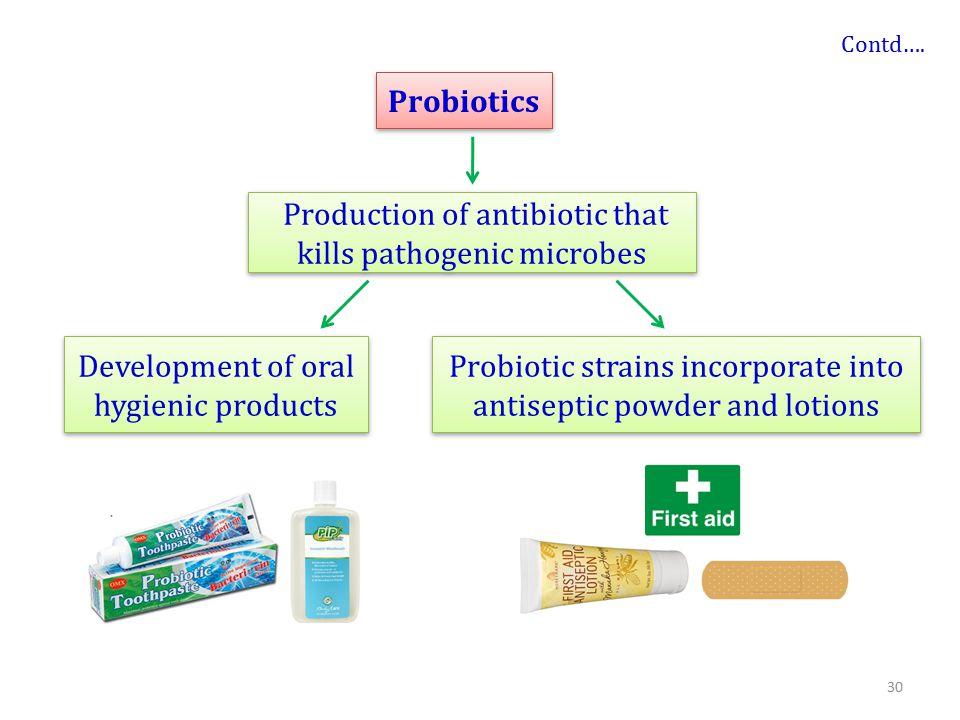 Contd…. Probiotics Production of antibiotic that kills pathogenic microbes Production of antibiotic that kills pathogenic microbes Probiotic strains i