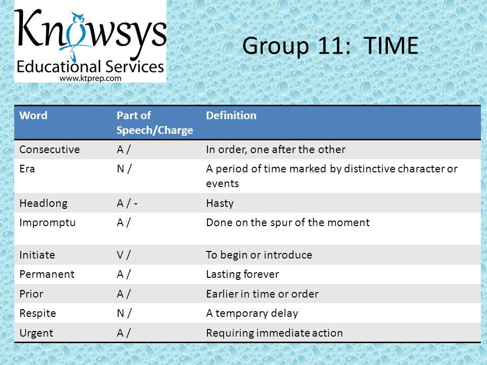 Group 11: TIME WordPart of Speech/Charge Definition ConsecutiveA /In order, one after the other EraN /A period of time marked by distinctive character or events HeadlongA / -Hasty ImpromptuA /Done on the spur of the moment InitiateV /To begin or introduce PermanentA /Lasting forever PriorA /Earlier in time or order RespiteN /A temporary delay UrgentA /Requiring immediate action