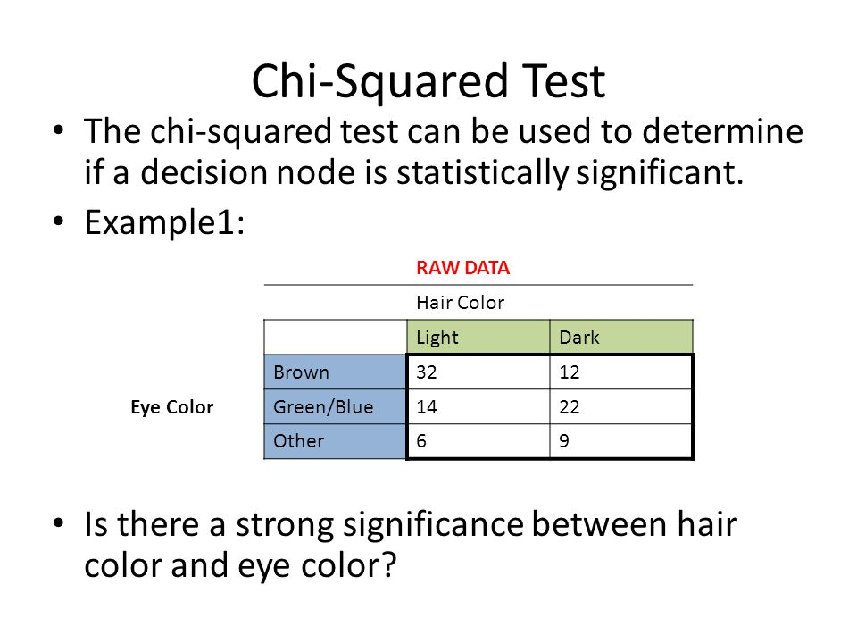 Chi-Squared Test The chi-squared test can be used to determine if a decision node is statistically significant. Example1: Is there a strong significan