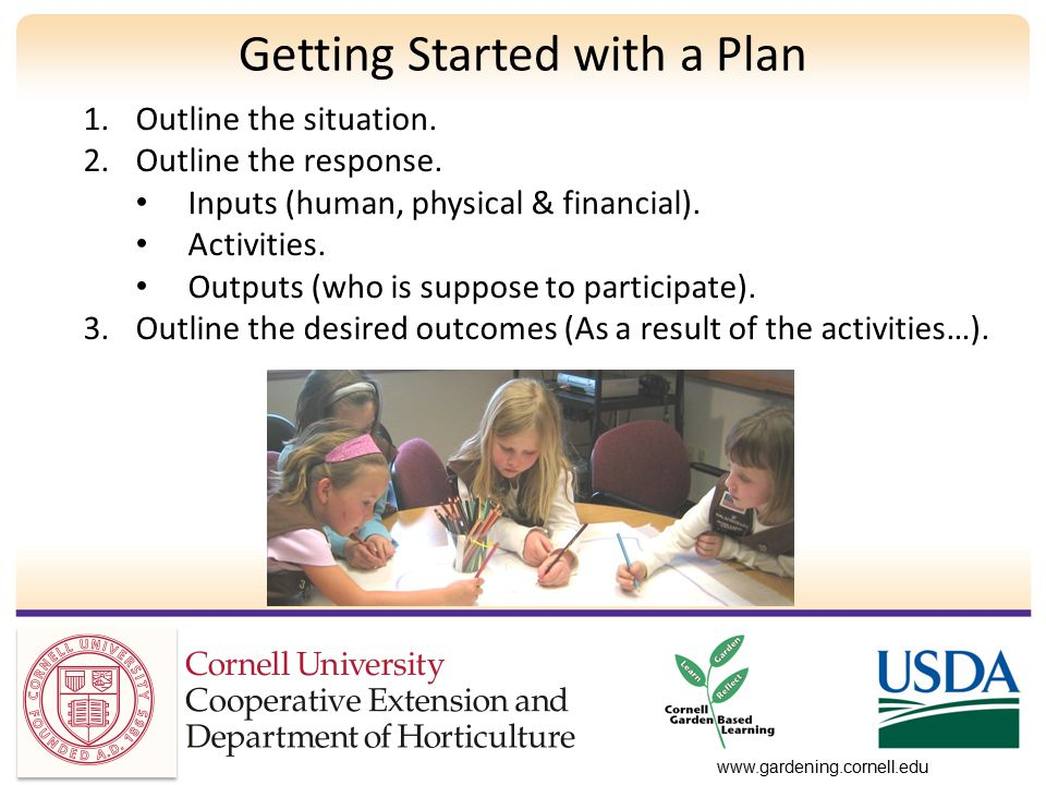 www.gardening.cornell.edu Getting Started with a Plan 1.Outline the situation.