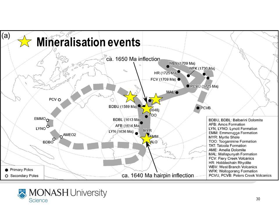 30 Mineralisation events