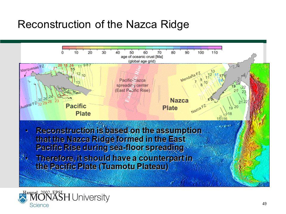 49 Reconstruction of the Nazca Ridge Hampel, 2002, EPSL Nazca Ridge East Pacific Rise Tuamotu Plateau Reconstruction is based on the assumption that t