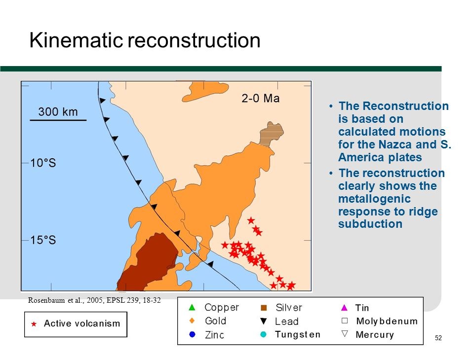 52 Kinematic reconstruction The Reconstruction is based on calculated motions for the Nazca and S. America plates The reconstruction clearly shows the