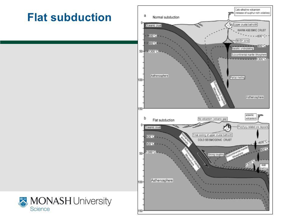 56 Flat subduction