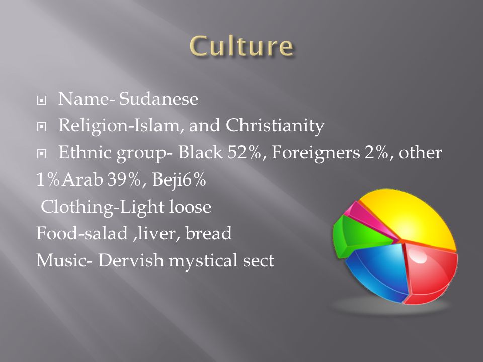  Name- Sudanese  Religion-Islam, and Christianity  Ethnic group- Black 52%, Foreigners 2%, other 1%Arab 39%, Beji6% Clothing-Light loose Food-salad,liver, bread Music- Dervish mystical sect