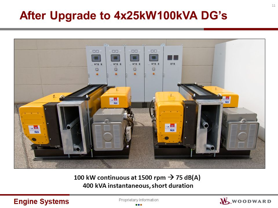 After Upgrade to 4x25kW100kVA DG's 11 100 kW continuous at 1500 rpm  75 dB(A) 400 kVA instantaneous, short duration