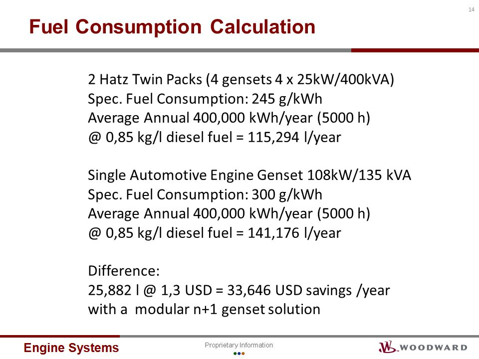 Fuel Consumption Calculation 14 2 Hatz Twin Packs (4 gensets 4 x 25kW/400kVA) Spec. Fuel Consumption: 245 g/kWh Average Annual 400,000 kWh/year (5000