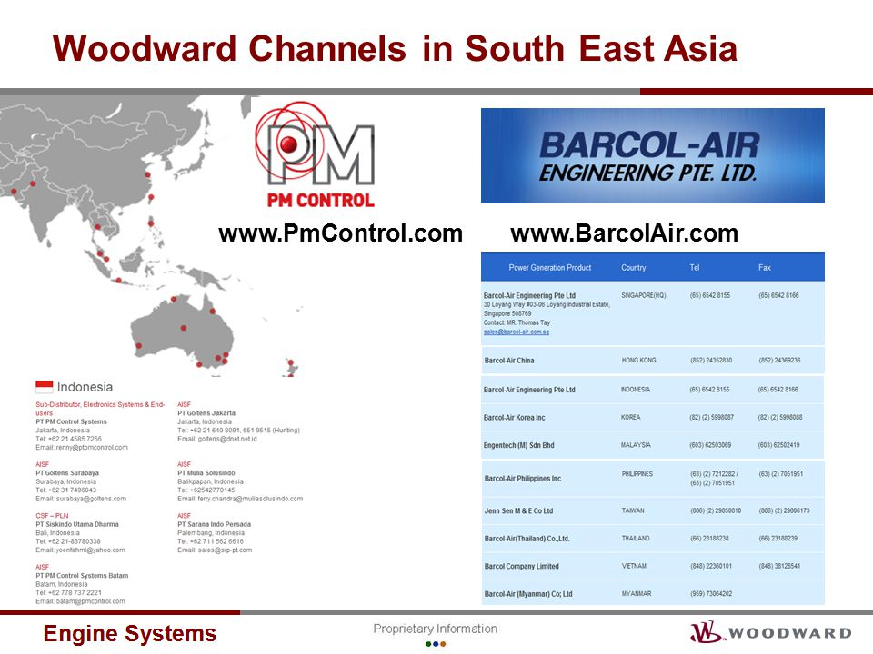 Woodward Channels in South East Asia www.PmControl.comwww.BarcolAir.com