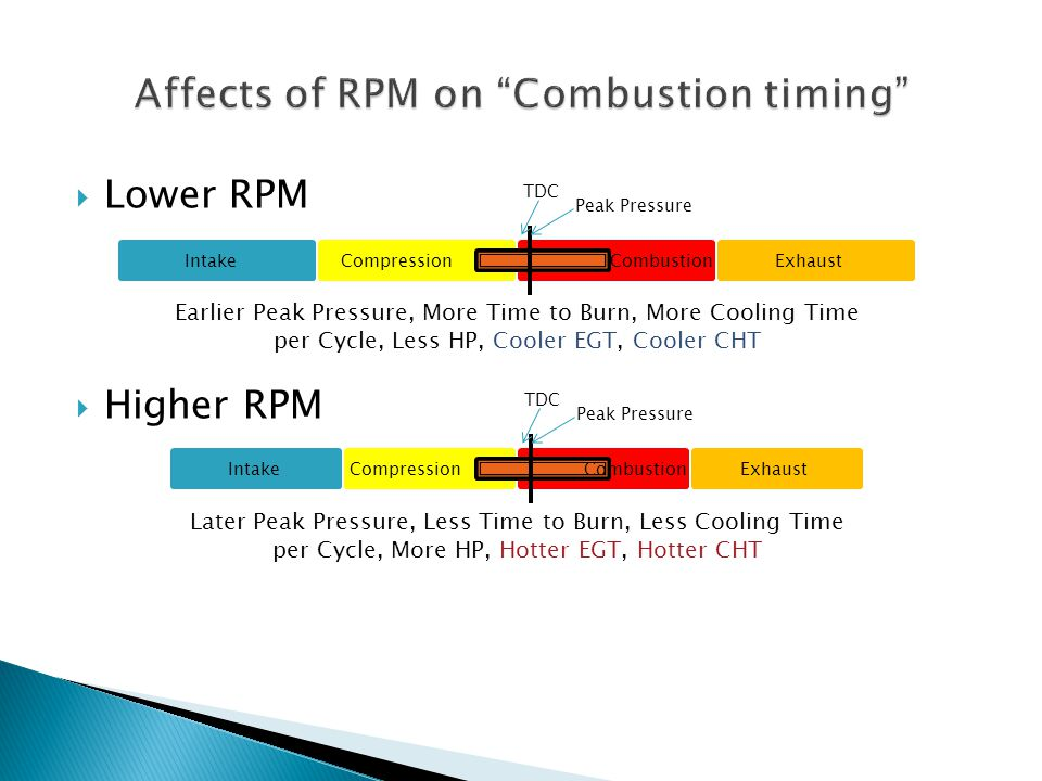  Lower RPM  Higher RPM Earlier Peak Pressure, More Time to Burn, More Cooling Time per Cycle, Less HP, Cooler EGT, Cooler CHT Later Peak Pressure, L
