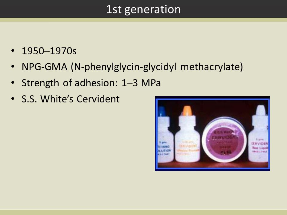 1st generation 1950–1970s NPG-GMA (N-phenylglycin-glycidyl methacrylate) Strength of adhesion: 1–3 MPa S.S. White's Cervident