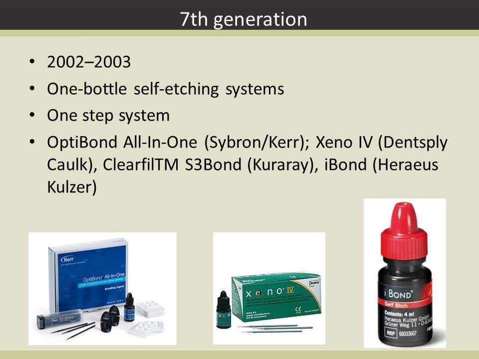 7th generation 2002–2003 One-bottle self-etching systems One step system OptiBond All-In-One (Sybron/Kerr); Xeno IV (Dentsply Caulk), ClearfilTM S3Bond (Kuraray), iBond (Heraeus Kulzer)