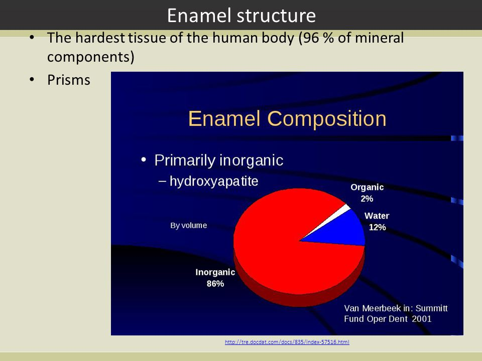 Enamel bonding Developed by Buonocore (1955) Etching by 32–37% H 3 PO 4 : – interprismatic and intraprismatic strucure will be disrupted – creates micropores (5 – 50 microns deep) – increases surface energy – increases wettability 3 types of etching: Central intraprismatic Peripheral interprismatic Combined