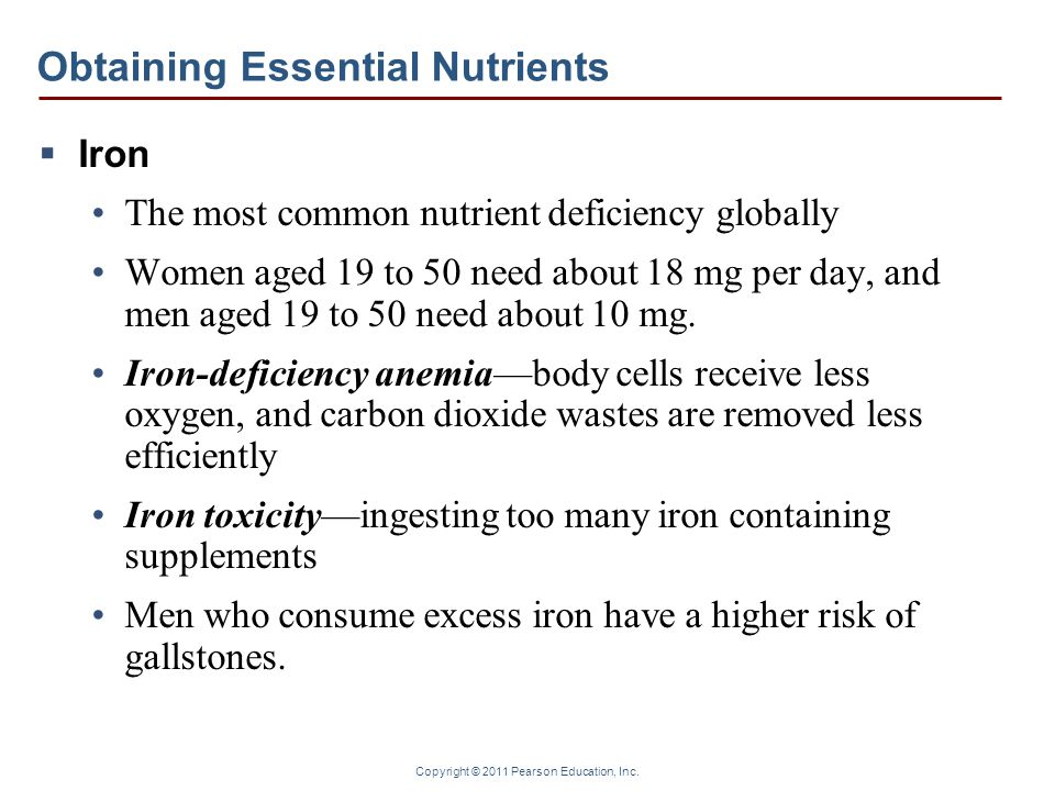 Copyright © 2011 Pearson Education, Inc. Obtaining Essential Nutrients  Iron The most common nutrient deficiency globally Women aged 19 to 50 need ab