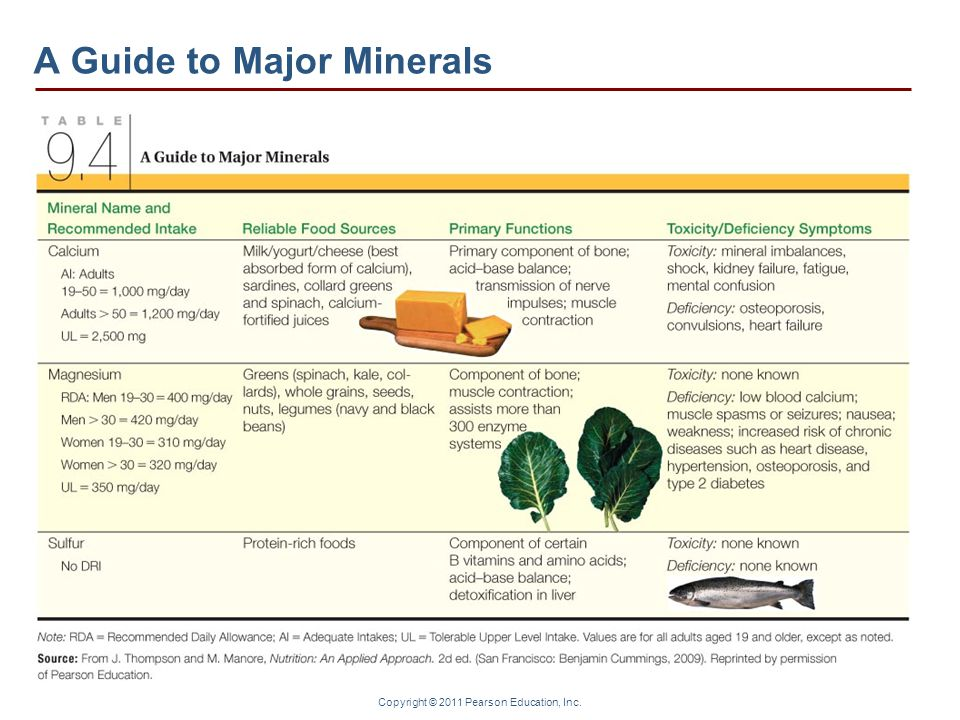 Copyright © 2011 Pearson Education, Inc. A Guide to Major Minerals