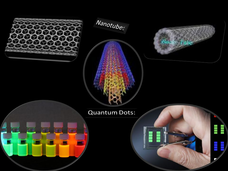 Nanoshells(NS): These are another recent invention.NS are miniscule beads coated with gold.
