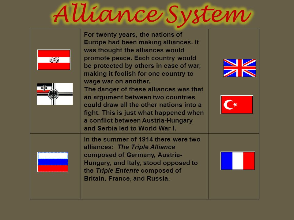 For twenty years, the nations of Europe had been making alliances.