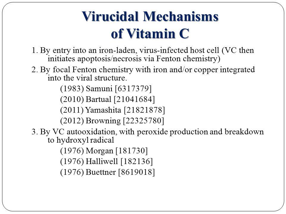 Virucidal Mechanisms of Vitamin C 1.
