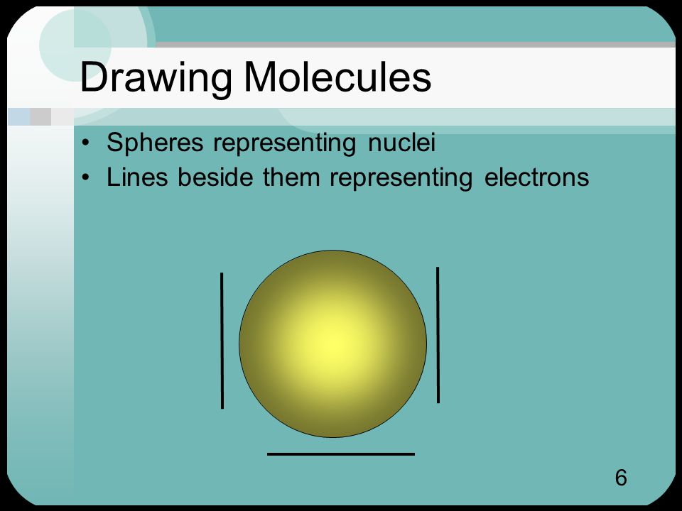 6 Drawing Molecules Spheres representing nuclei Lines beside them representing electrons