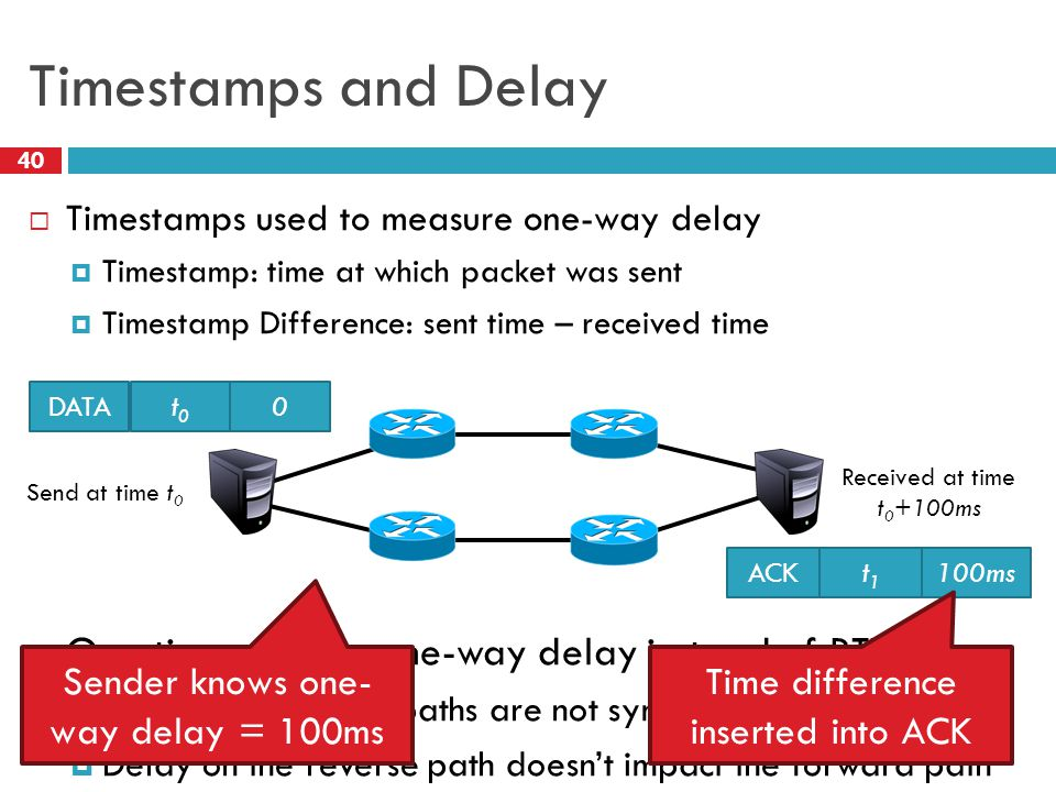 Timestamps and Delay 40  Timestamps used to measure one-way delay  Timestamp: time at which packet was sent  Timestamp Difference: sent time – received time DATAt0t0 0  Question: why use one-way delay instead of RTT.