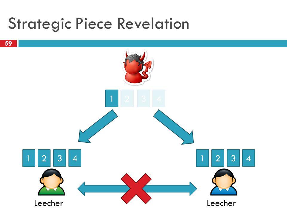 Strategic Piece Revelation 59 12 Leecher 34 12 34 12 34