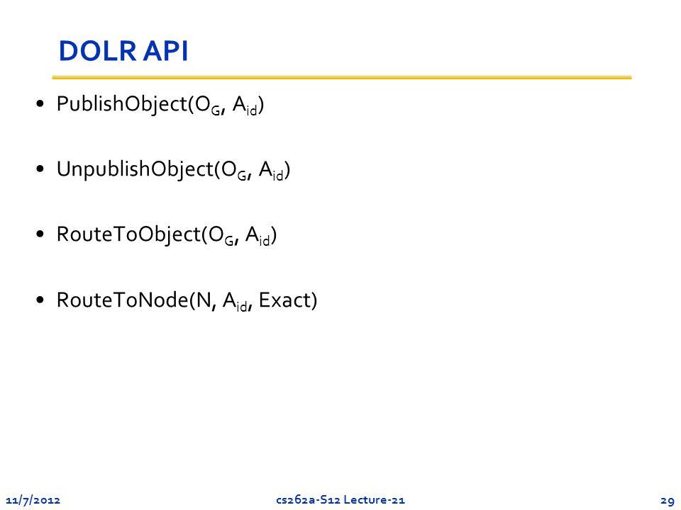 11/7/201229cs262a-S12 Lecture-21 DOLR API PublishObject(O G, A id ) UnpublishObject(O G, A id ) RouteToObject(O G, A id ) RouteToNode(N, A id, Exact)