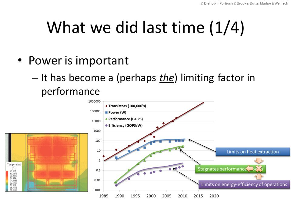 © Brehob -- Portions © Brooks, Dutta, Mudge & Wenisch What we did last time (1/4) Power is important – It has become a (perhaps the) limiting factor in performance