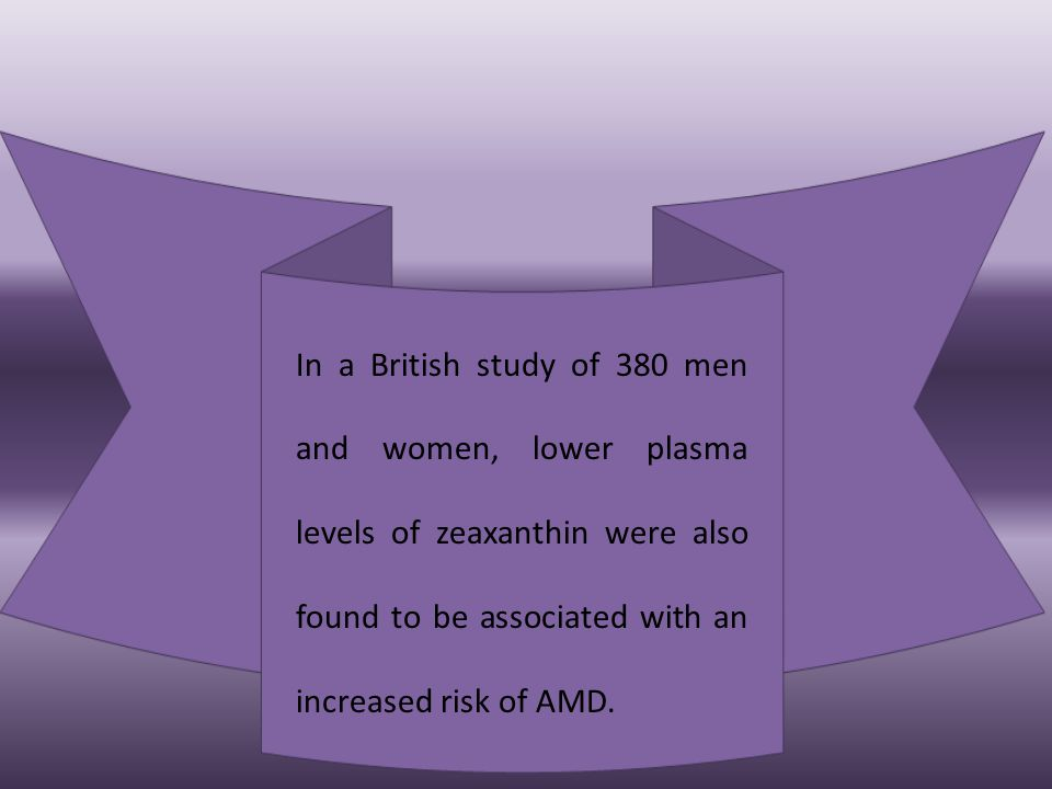 In a British study of 380 men and women, lower plasma levels of zeaxanthin were also found to be associated with an increased risk of AMD.