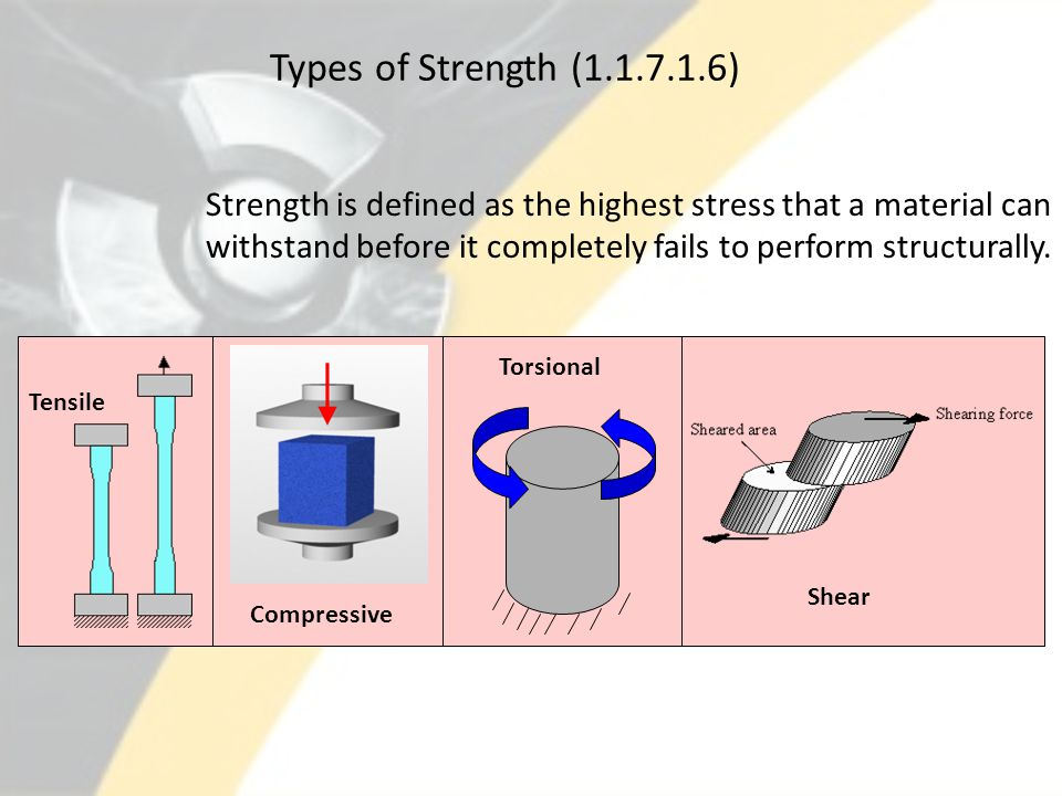 Types of Strength (1.1.7.1.6) Strength is defined as the highest stress that a material can withstand before it completely fails to perform structural