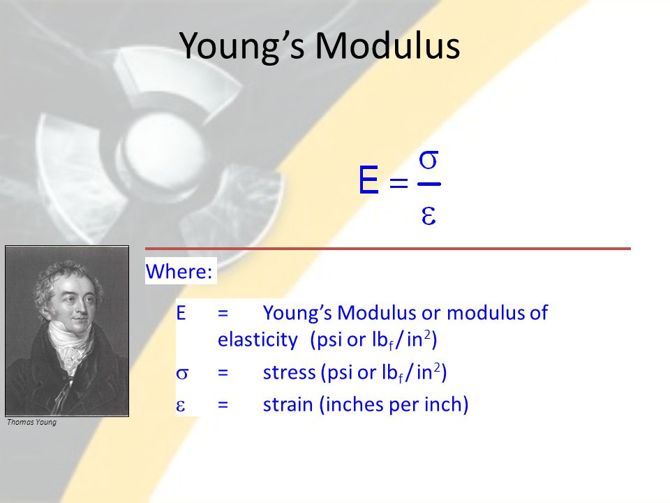 Young's Modulus E = Young's Modulus or modulus of elasticity(psi or lb f / in 2 )  =stress (psi or lb f / in 2 )  =strain (inches per inch) Where: