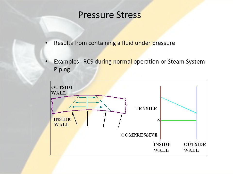 Pressure Stress Results from containing a fluid under pressure Examples: RCS during normal operation or Steam System Piping